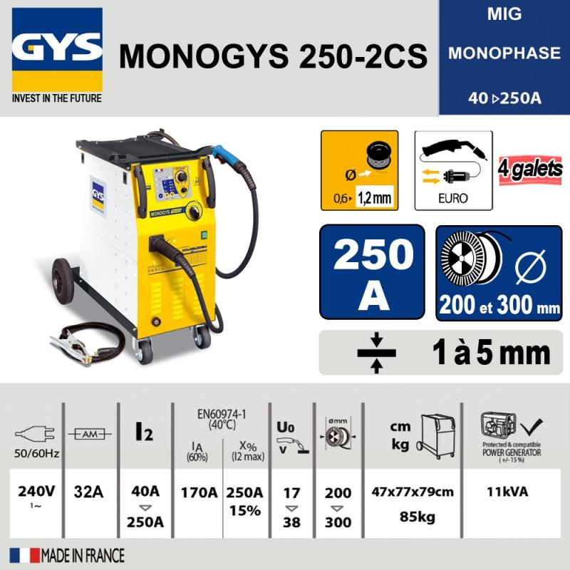 monogys-2504cs-carac_1