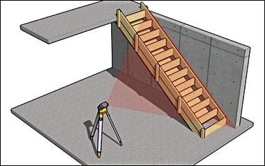 instrumt-laser-stabila-1